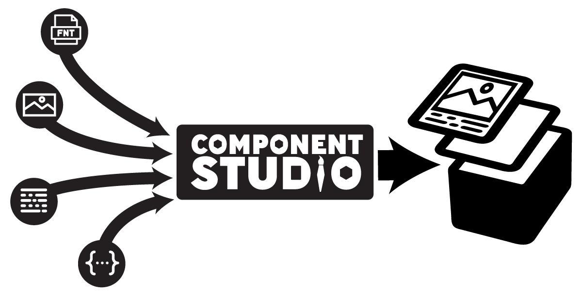 Image explaining what component studio is.